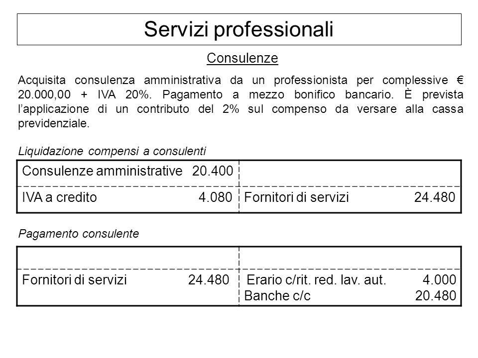 Servizi professionali Consulenze Acquisita consulenza amministrativa da un professionista per complessive 20.000,00 + IVA 20%. Pagamento a mezzo bonif