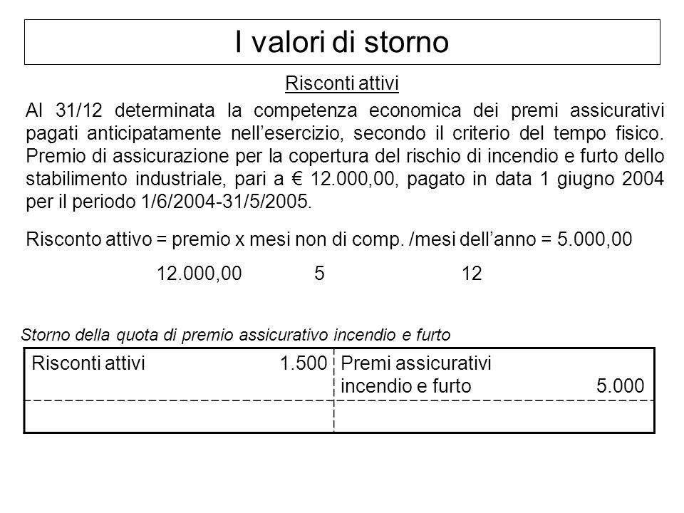 I valori di storno Risconti attivi Al 31/12 determinata la competenza economica dei premi assicurativi pagati anticipatamente nellesercizio, secondo i
