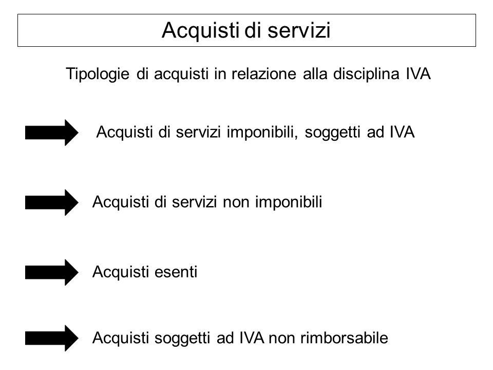Acquisti di servizi Tipologie di acquisti in relazione alla disciplina IVA Acquisti di servizi imponibili, soggetti ad IVA Acquisti di servizi non imp