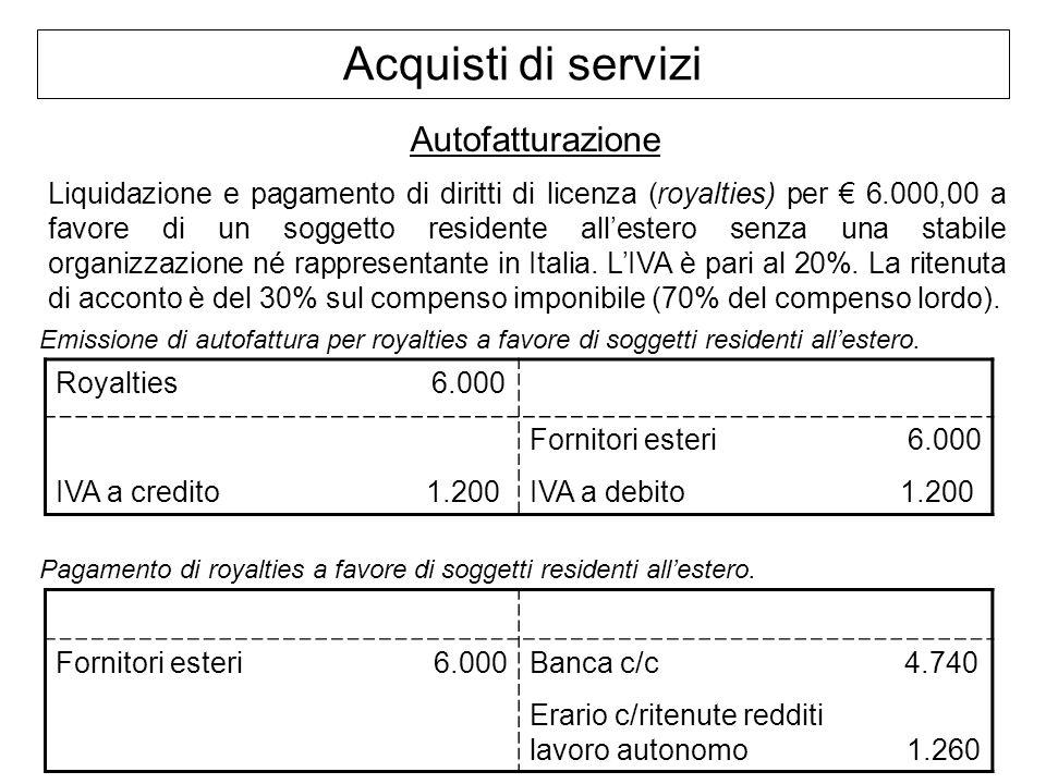 Acquisti di servizi Autofatturazione Liquidazione e pagamento di diritti di licenza (royalties) per 6.000,00 a favore di un soggetto residente alleste