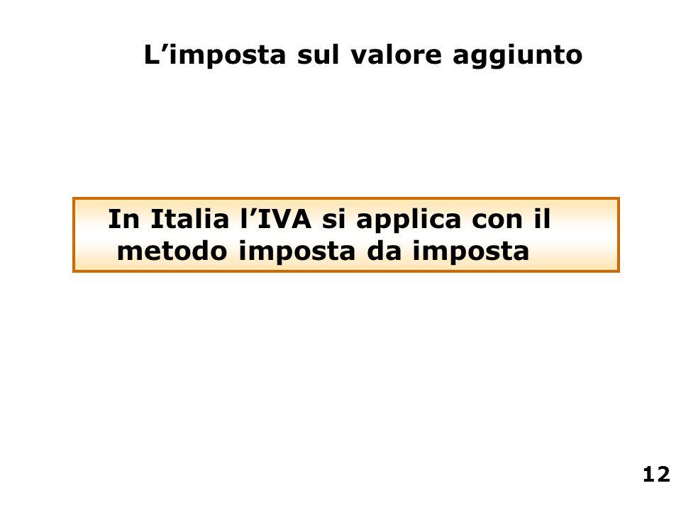 Limposta sul valore aggiunto In Italia lIVA si applica con il metodo imposta da imposta 12