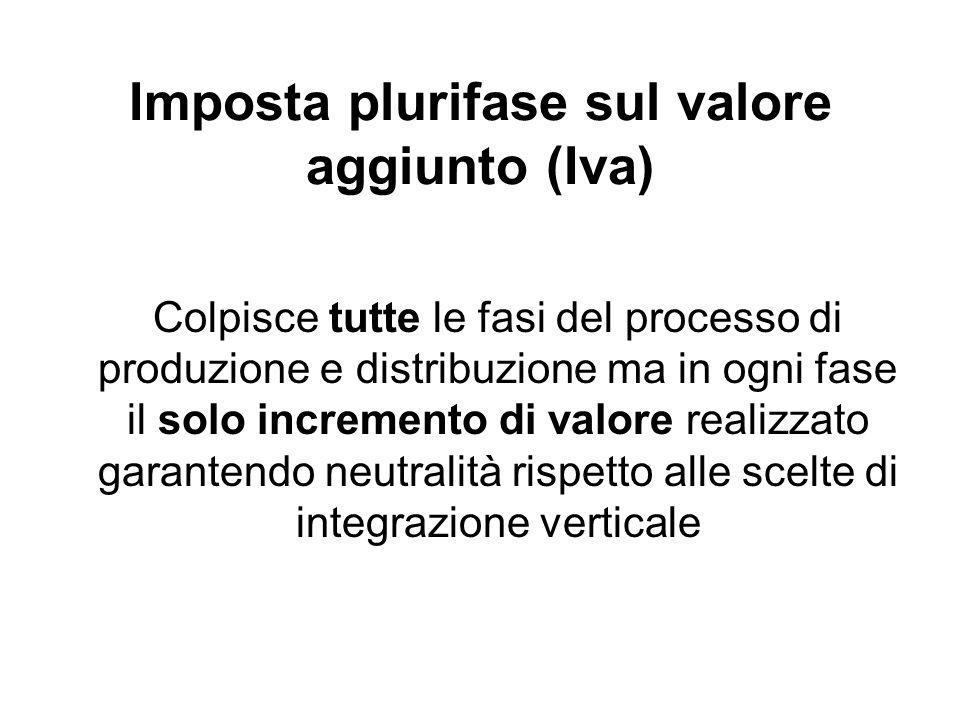 Imposta plurifase sul valore aggiunto (Iva) Colpisce tutte le fasi del processo di produzione e distribuzione ma in ogni fase il solo incremento di va