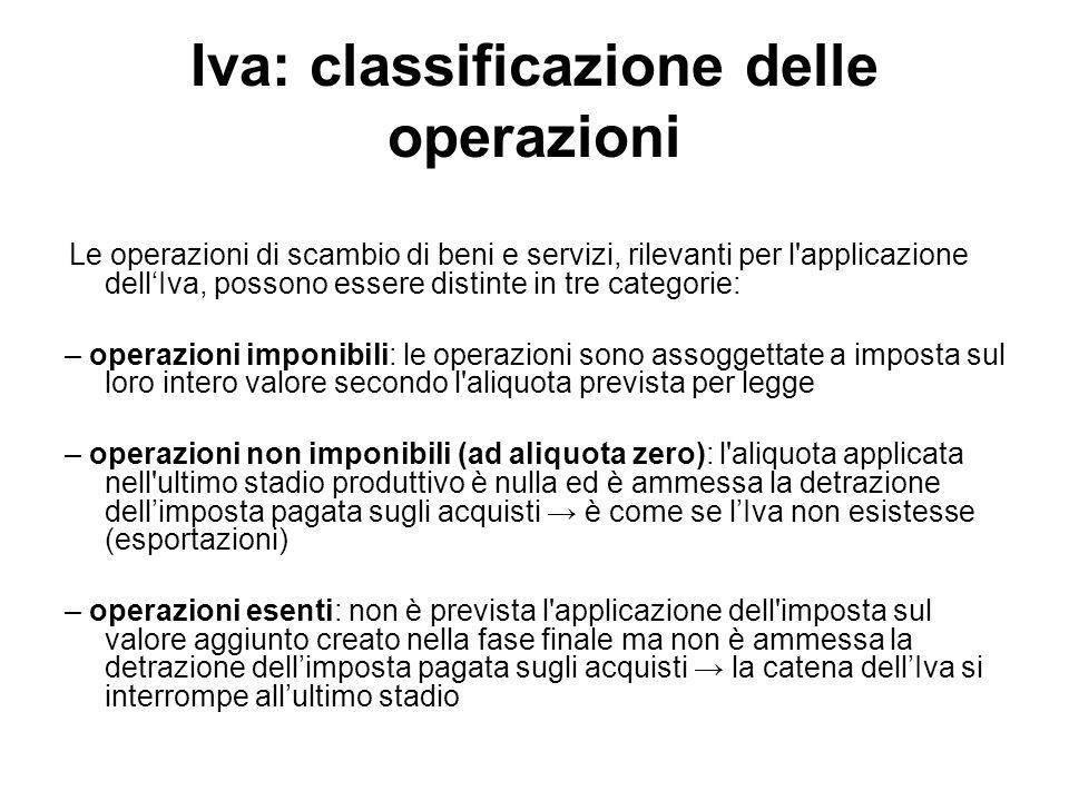 Iva: classificazione delle operazioni Le operazioni di scambio di beni e servizi, rilevanti per l'applicazione dellIva, possono essere distinte in tre