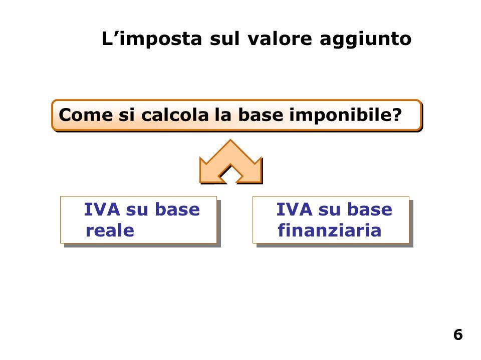 Come si calcola la base imponibile? IVA su base reale IVA su base finanziaria 6