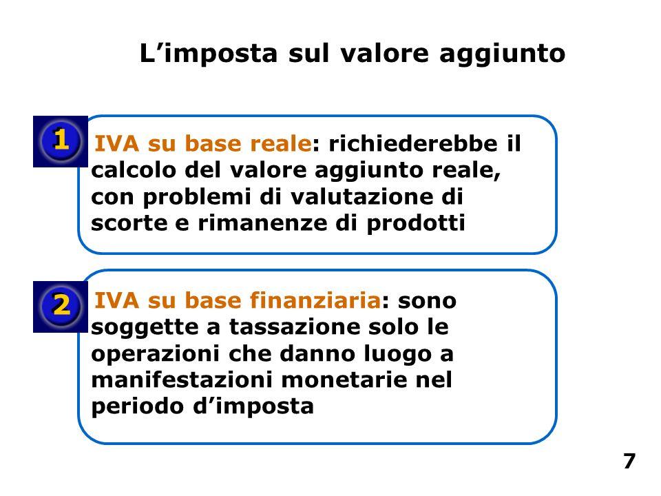IVA su base reale: richiederebbe il calcolo del valore aggiunto reale, con problemi di valutazione di scorte e rimanenze di prodotti IVA su base finan