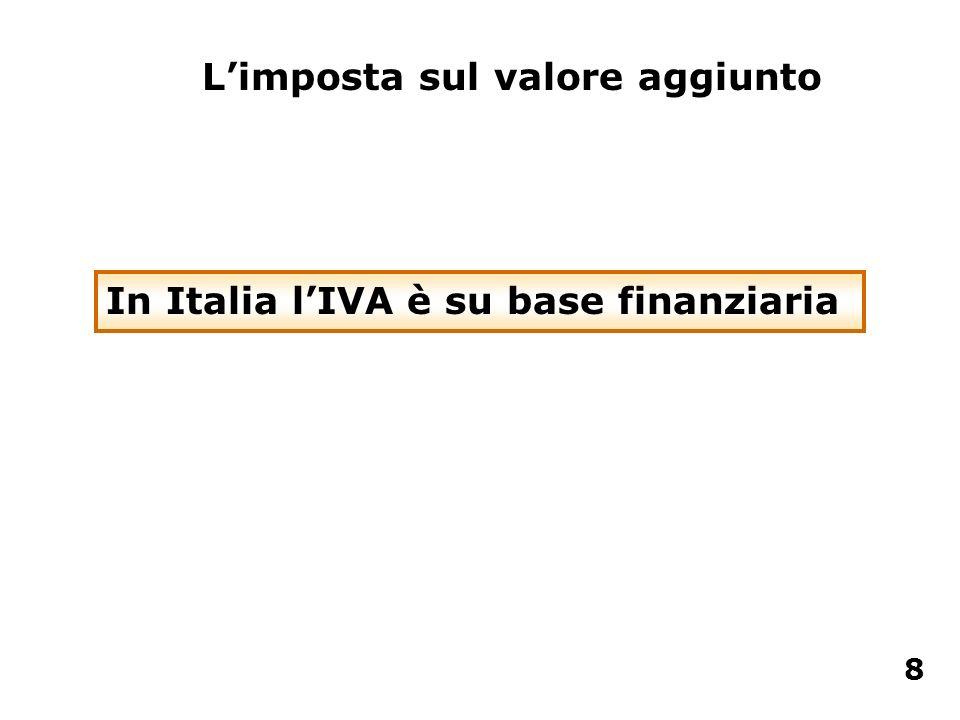 In Italia lIVA è su base finanziaria 8