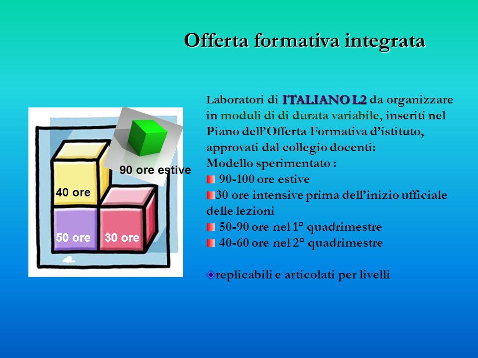 ITALIANO L2 L aboratori di ITALIANO L2 da organizzare in moduli di di durata variabile, inseriti nel Piano dellOfferta Formativa distituto, approvati