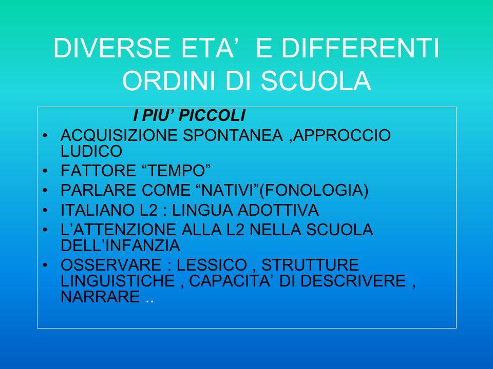 DIVERSE ETA E DIFFERENTI ORDINI DI SCUOLA I PIU PICCOLI ACQUISIZIONE SPONTANEA,APPROCCIO LUDICO FATTORE TEMPO PARLARE COME NATIVI(FONOLOGIA) ITALIANO