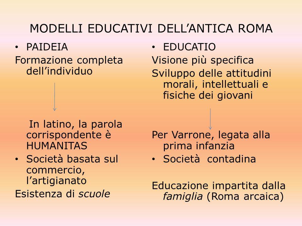 MODELLI EDUCATIVI DELLANTICA ROMA PAIDEIA Formazione completa dellindividuo In latino, la parola corrispondente è HUMANITAS Società basata sul commerc