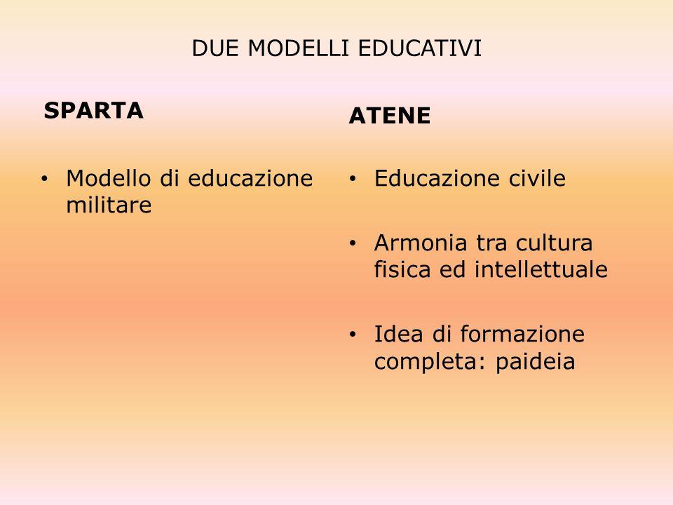 DUE MODELLI EDUCATIVI SPARTA Modello di educazione militare ATENE Educazione civile Armonia tra cultura fisica ed intellettuale Idea di formazione com