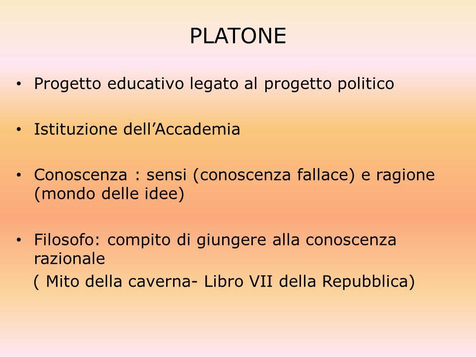 PLATONE Progetto educativo legato al progetto politico Istituzione dellAccademia Conoscenza : sensi (conoscenza fallace) e ragione (mondo delle idee)