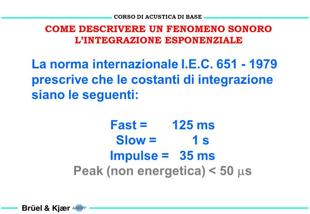 CORSO DI ACUSTICA DI BASE COME DESCRIVERE UN FENOMENO SONORO LINTEGRAZIONE ESPONENZIALE Lintegrazione esponenziale consente di: ridurre lampiezza dell