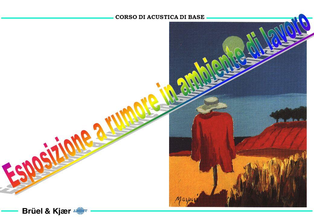 CORSO DI ACUSTICA DI BASE COME DESCRIVERE UN FENOMENO SONORO DI DURATA VARIABILE - IL SEL V = 80 m/s