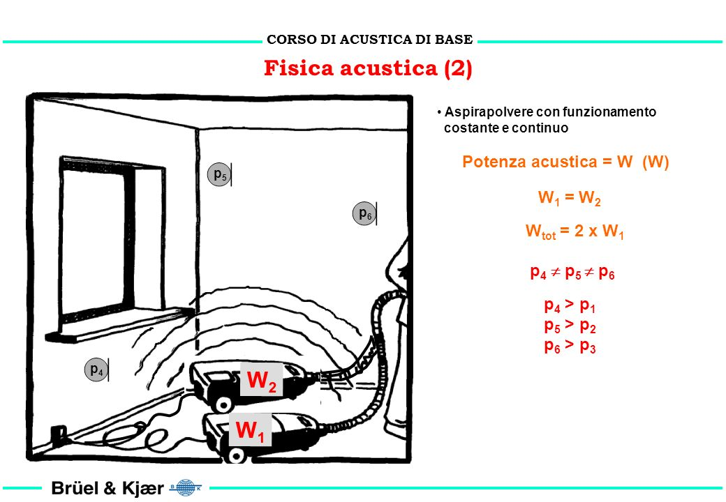 CORSO DI ACUSTICA DI BASE Fisica acustica (1) Aspirapolvere con funzionamento costante e continuo Potenza acustica = W (W) La sensazione sonora è funz