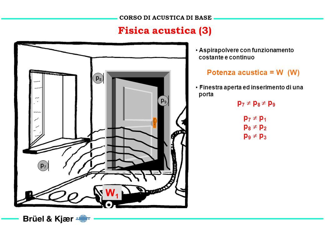 CORSO DI ACUSTICA DI BASE Fisica acustica (2) Aspirapolvere con funzionamento costante e continuo Potenza acustica = W (W) W 1 = W 2 W tot = 2 x W 1 p