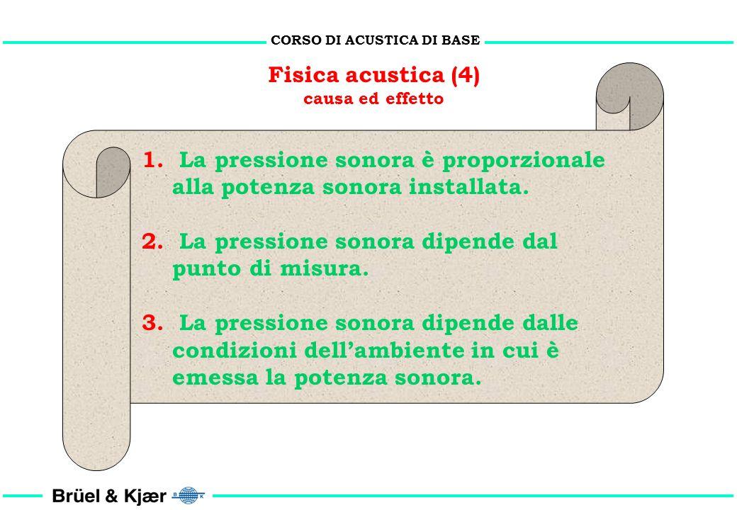 CORSO DI ACUSTICA DI BASE Fisica acustica (3) Aspirapolvere con funzionamento costante e continuo Potenza acustica = W (W) Finestra aperta ed inserime