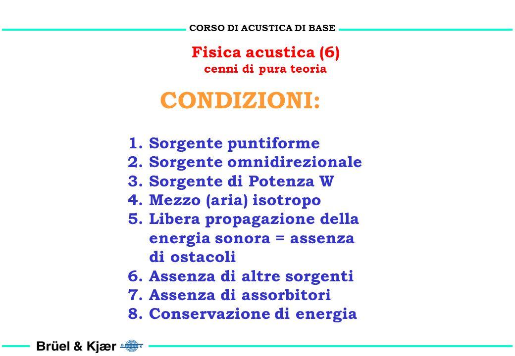 CORSO DI ACUSTICA DI BASE Fisica acustica (5) causa ed effetto W p