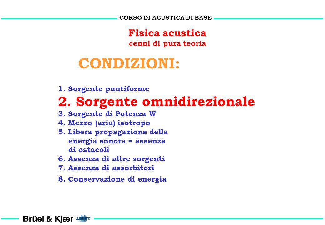 CORSO DI ACUSTICA DI BASE ~ ½ p 2