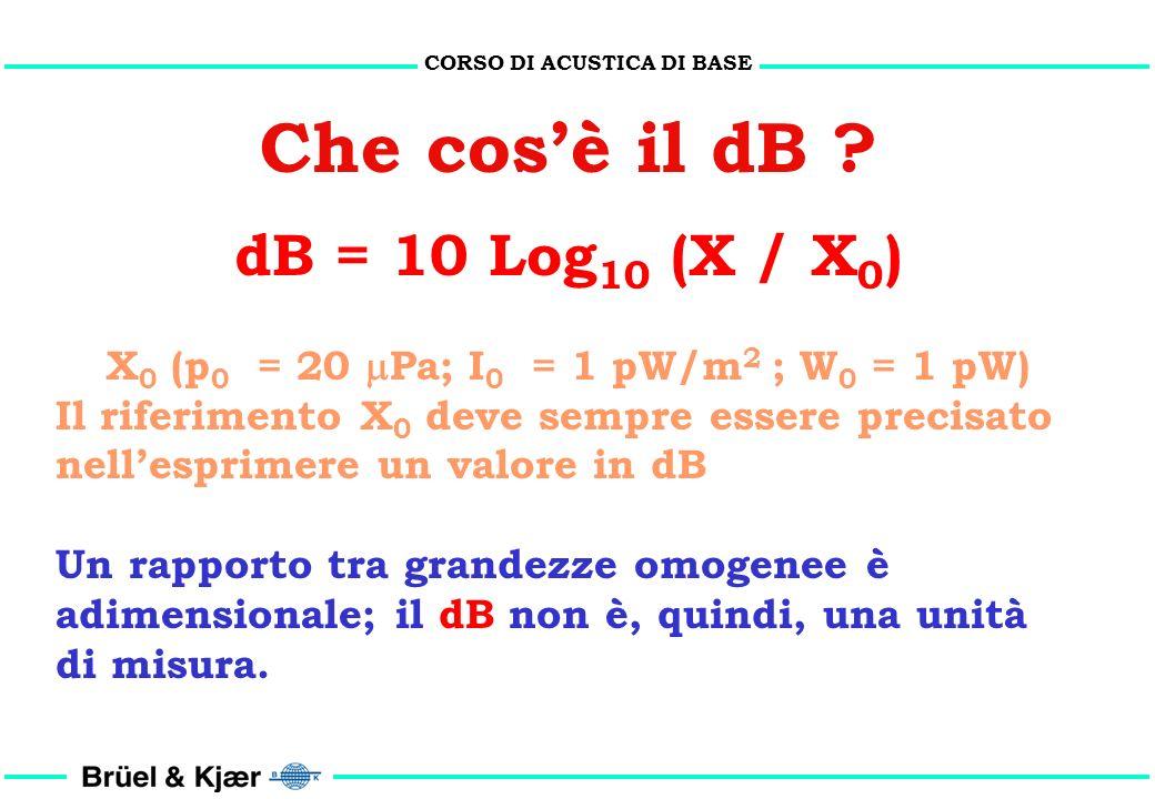 CORSO DI ACUSTICA DI BASE Che cosè il dB ? Definizione dallelettrotecnica: 10 volte il logaritmo, in base 10, del rapporto tra il valore corrente di u