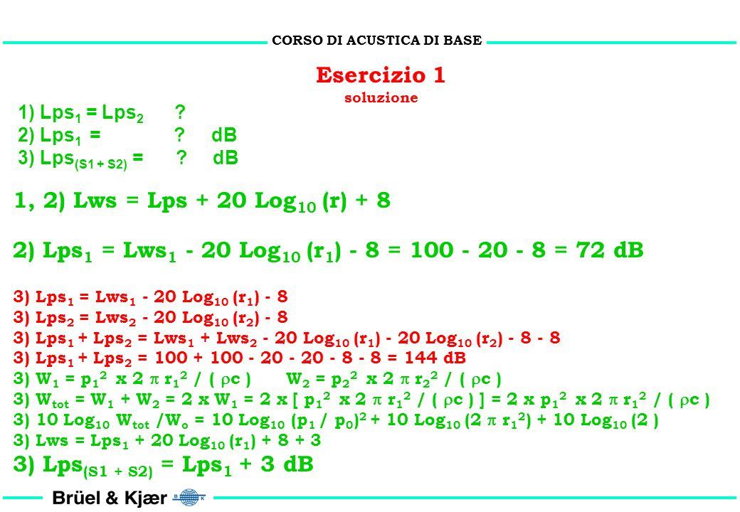 CORSO DI ACUSTICA DI BASE Esercizio 1 problema S1S1 S2S2 r1r1 r2r2 Lps 1 Lps 2 Dati: S 1 = S 2 ; Lws = 100 dB r 1 = r 2 = 10 m 1) Lps 1 = Lps 2 ? 2) L