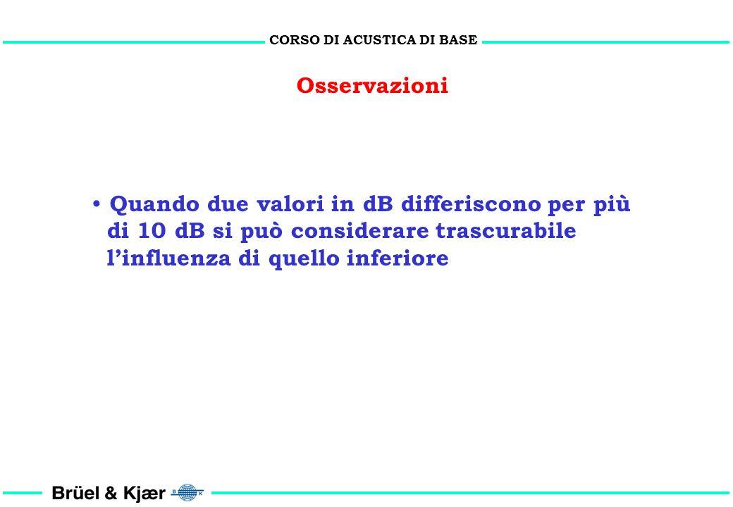 CORSO DI ACUSTICA DI BASE Esempi: 1 2 Lps 1 (dB): 84.0 84.0 Lps 2 (dB): 80.0 72.0 (dB) 4.0 12.0 Lps (tot) (dB): 85.4 84.3 L dB