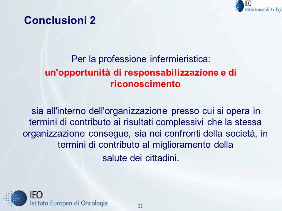 22 Conclusioni 2 Per la professione infermieristica: un'opportunità di responsabilizzazione e di riconoscimento sia all'interno dell'organizzazione pr