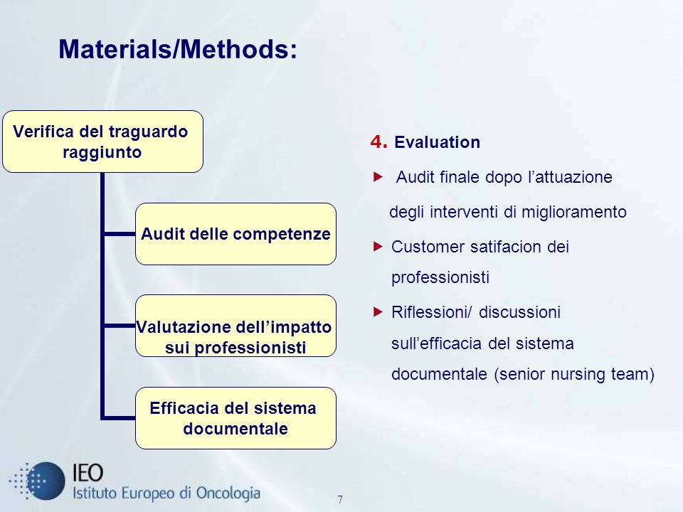 7 Materials/Methods: 4. Evaluation Audit finale dopo lattuazione degli interventi di miglioramento Customer satifacion dei professionisti Riflessioni/