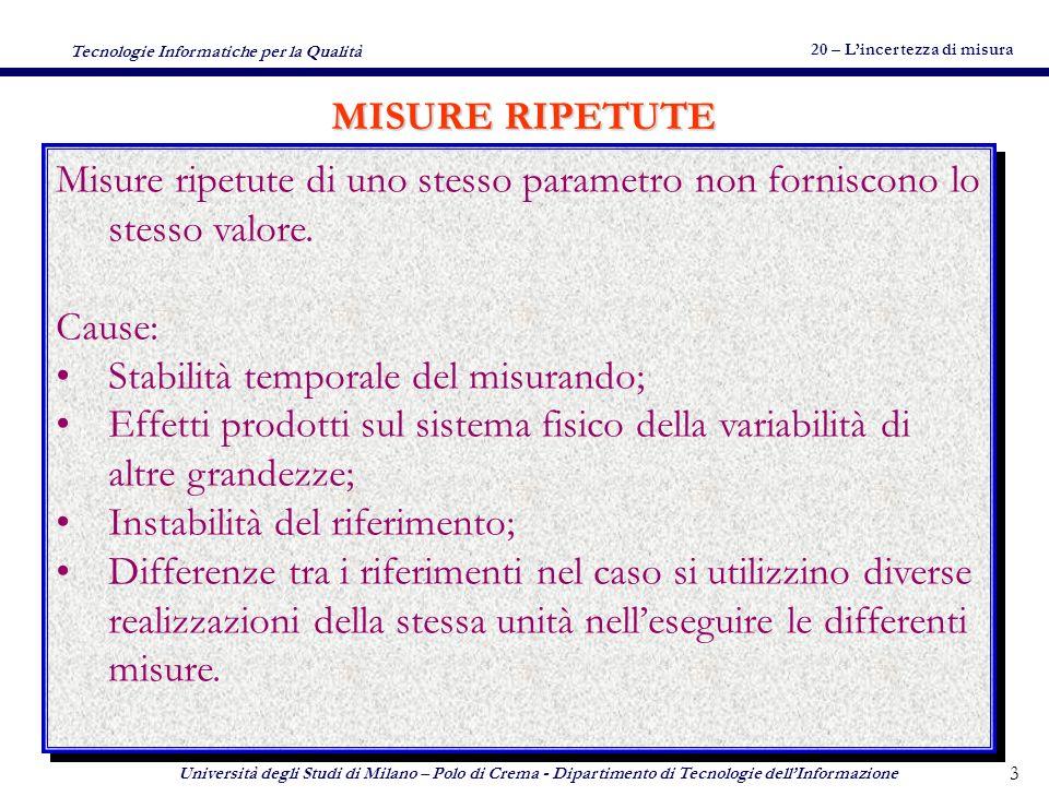 20 – Lincertezza di misura Tecnologie Informatiche per la Qualità Università degli Studi di Milano – Polo di Crema - Dipartimento di Tecnologie dellInformazione 3 Misure ripetute di uno stesso parametro non forniscono lo stesso valore.