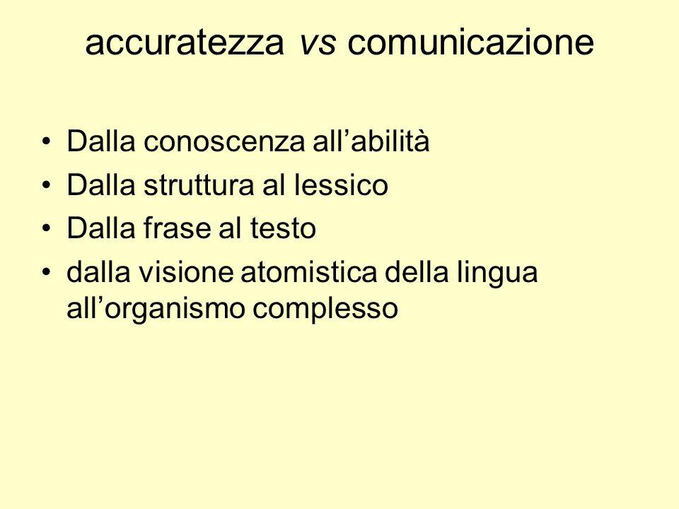 accuratezza vs comunicazione Dalla conoscenza allabilità Dalla struttura al lessico Dalla frase al testo dalla visione atomistica della lingua allorga
