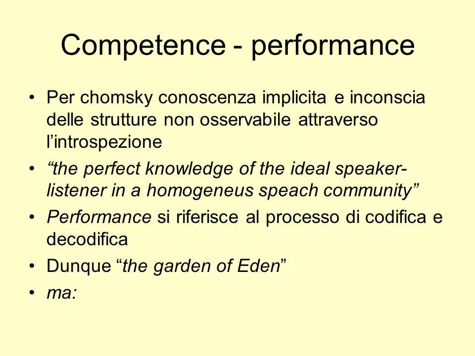 Competence - performance Per chomsky conoscenza implicita e inconscia delle strutture non osservabile attraverso lintrospezione the perfect knowledge