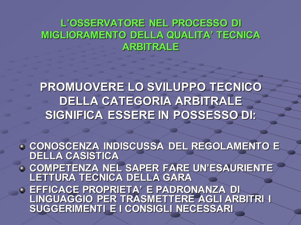 LOSSERVATORE NEL PROCESSO DI MIGLIORAMENTO DELLA QUALITA TECNICA ARBITRALE PROMUOVERE LO SVILUPPO TECNICO DELLA CATEGORIA ARBITRALE SIGNIFICA ESSERE IN POSSESSO DI: CONOSCENZA INDISCUSSA DEL REGOLAMENTO E DELLA CASISTICA COMPETENZA NEL SAPER FARE UNESAURIENTE LETTURA TECNICA DELLA GARA EFFICACE PROPRIETA E PADRONANZA DI LINGUAGGIO PER TRASMETTERE AGLI ARBITRI I SUGGERIMENTI E I CONSIGLI NECESSARI
