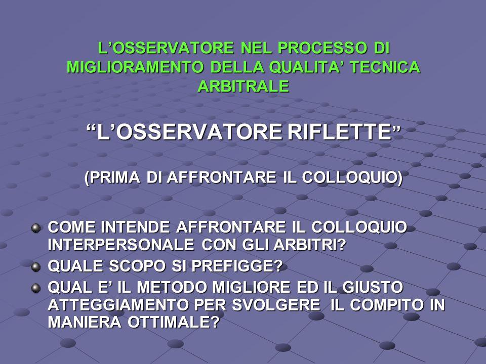 LOSSERVATORE NEL PROCESSO DI MIGLIORAMENTO DELLA QUALITA TECNICA ARBITRALE LOSSERVATORE RIFLETTE (PRIMA DI AFFRONTARE IL COLLOQUIO) COME INTENDE AFFRONTARE IL COLLOQUIO INTERPERSONALE CON GLI ARBITRI.