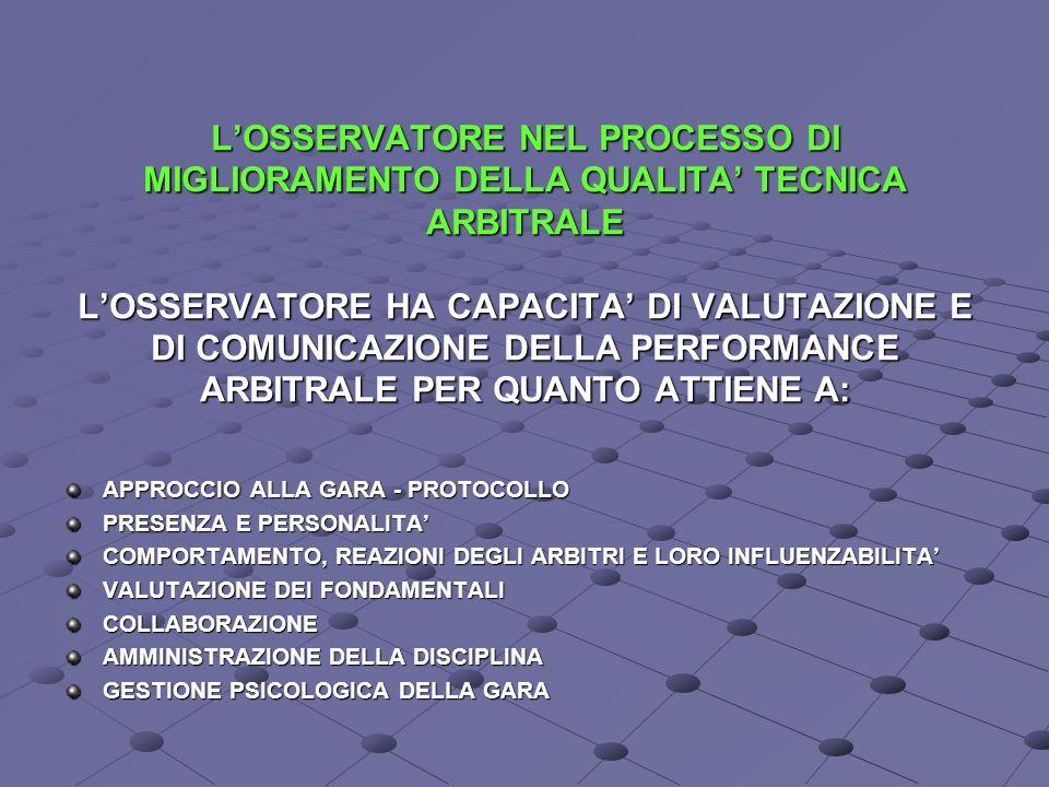 LOSSERVATORE NEL PROCESSO DI MIGLIORAMENTO DELLA QUALITA TECNICA ARBITRALE LOSSERVATORE HA CAPACITA DI VALUTAZIONE E DI COMUNICAZIONE DELLA PERFORMANCE ARBITRALE PER QUANTO ATTIENE A: APPROCCIO ALLA GARA - PROTOCOLLO PRESENZA E PERSONALITA COMPORTAMENTO, REAZIONI DEGLI ARBITRI E LORO INFLUENZABILITA VALUTAZIONE DEI FONDAMENTALI COLLABORAZIONE AMMINISTRAZIONE DELLA DISCIPLINA GESTIONE PSICOLOGICA DELLA GARA