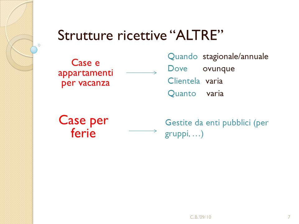 Strutture ricettive VIAGGIANTI NAVE NAVI DA CROCIERA NAVI TRAGHETTO AEREI Catering (office) 8C.B. 09/10