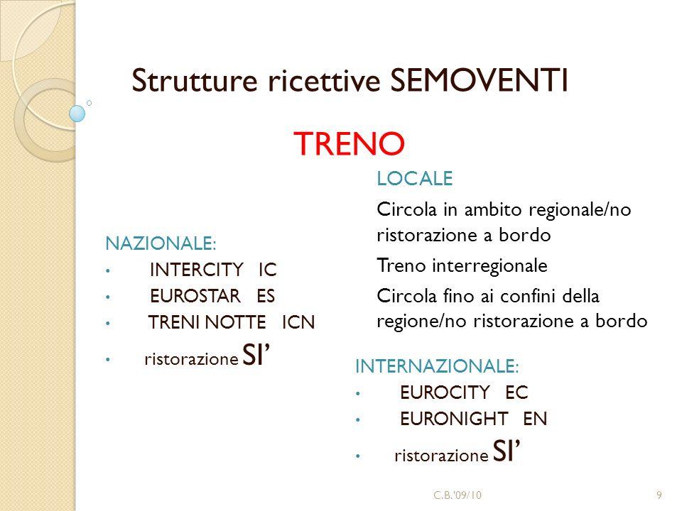 Strutture ricettive SEMOVENTI TRENO LOCALE Circola in ambito regionale/no ristorazione a bordo Treno interregionale Circola fino ai confini della regi