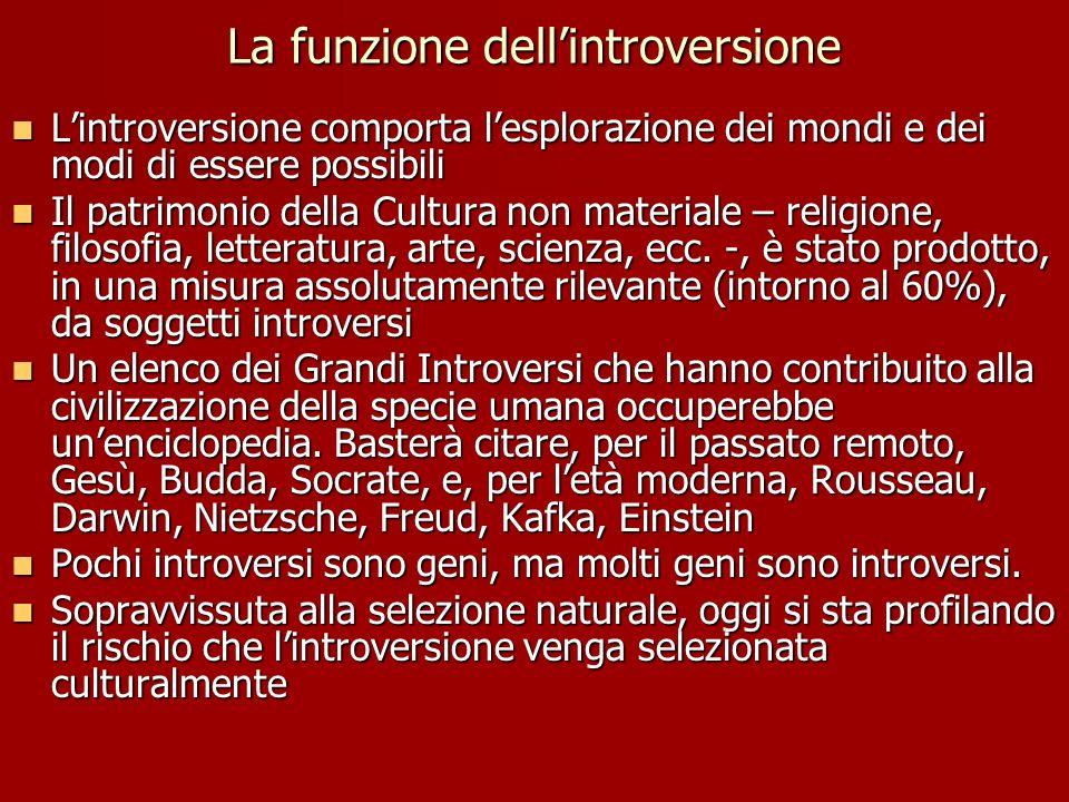 La funzione dellintroversione Lintroversione comporta lesplorazione dei mondi e dei modi di essere possibili Lintroversione comporta lesplorazione dei