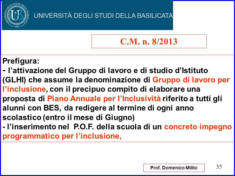 35 Prefigura: - lattivazione del Gruppo di lavoro e di studio dIstituto (GLHI) che assume la denominazione di Gruppo di lavoro per linclusione, con il