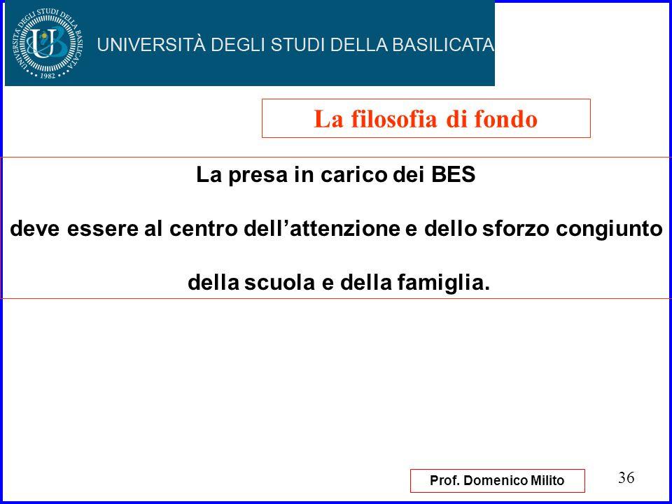 36 La presa in carico dei BES deve essere al centro dellattenzione e dello sforzo congiunto della scuola e della famiglia. Prof. Domenico Milito La fi