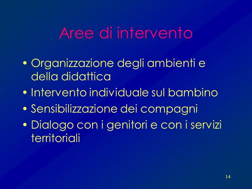 14 Aree di intervento Organizzazione degli ambienti e della didattica Intervento individuale sul bambino Sensibilizzazione dei compagni Dialogo con i