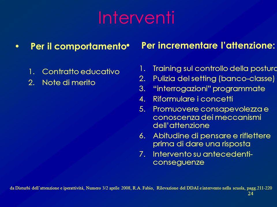 24 Interventi Per il comportamento 1.Contratto educativo 2.Note di merito Per incrementare lattenzione: 1.Training sul controllo della postura 2.Puliz