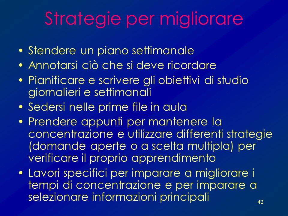 42 Strategie per migliorare Stendere un piano settimanale Annotarsi ciò che si deve ricordare Pianificare e scrivere gli obiettivi di studio giornalie