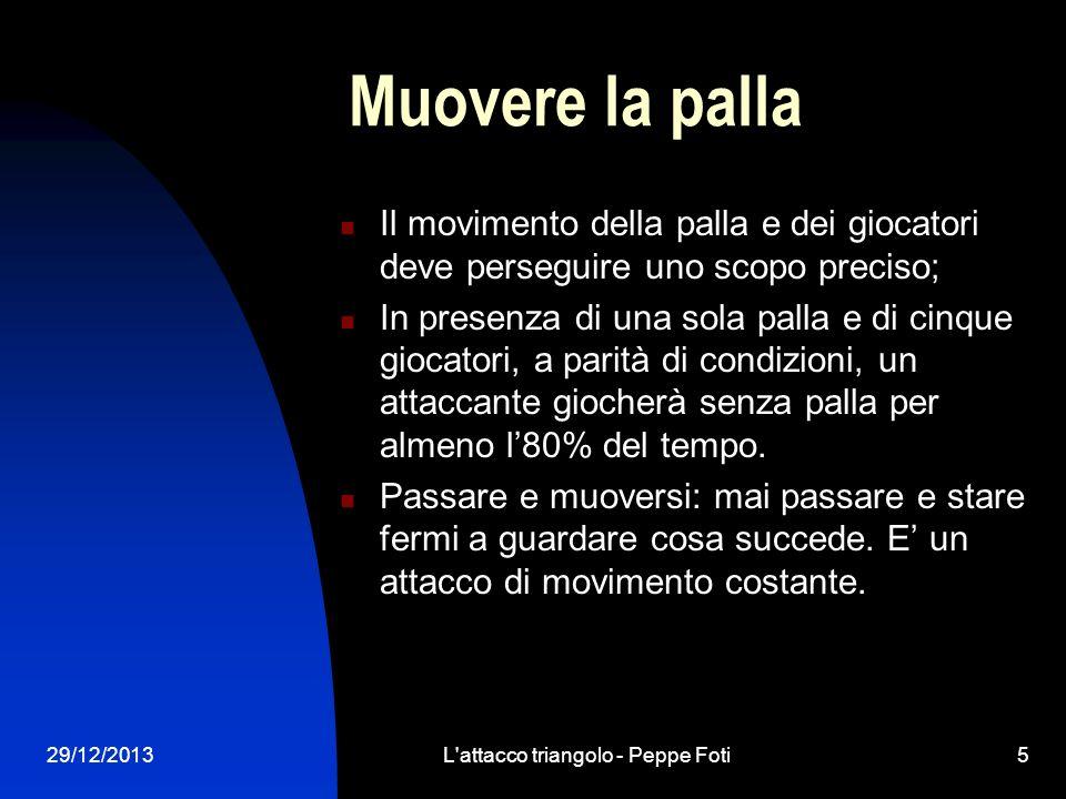 29/12/2013L attacco triangolo - Peppe Foti16 Passaggi in punta Sponda Consegnato