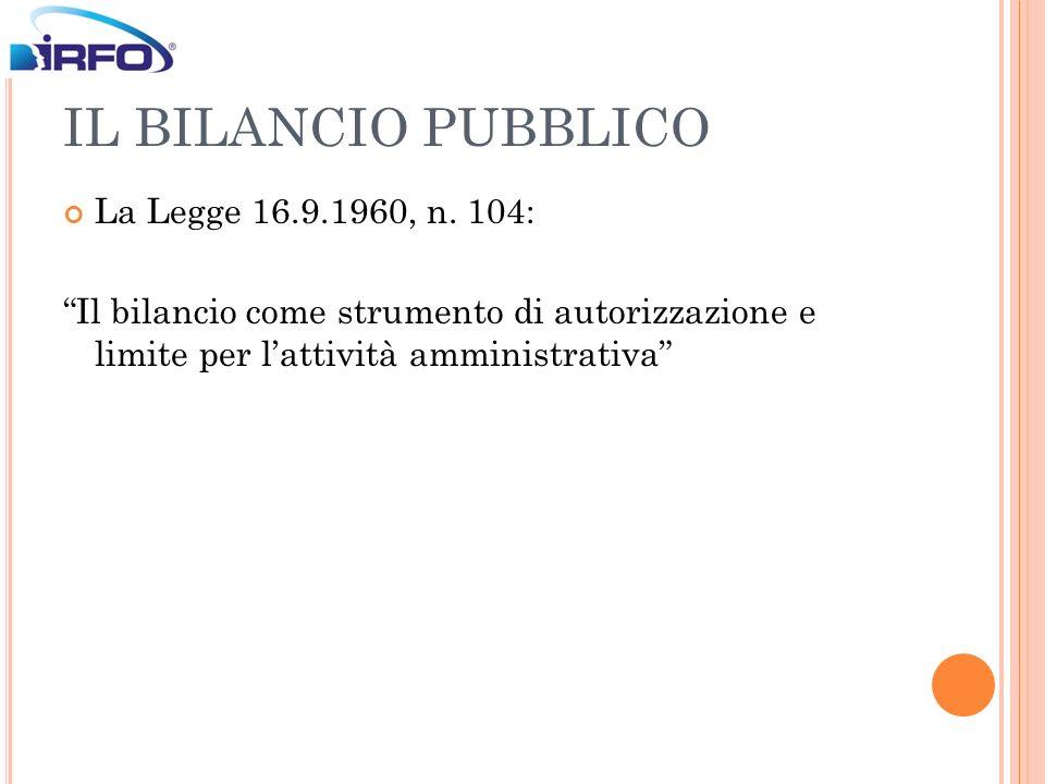 IL BILANCIO PUBBLICO La Legge 16.9.1960, n. 104: Il bilancio come strumento di autorizzazione e limite per lattività amministrativa