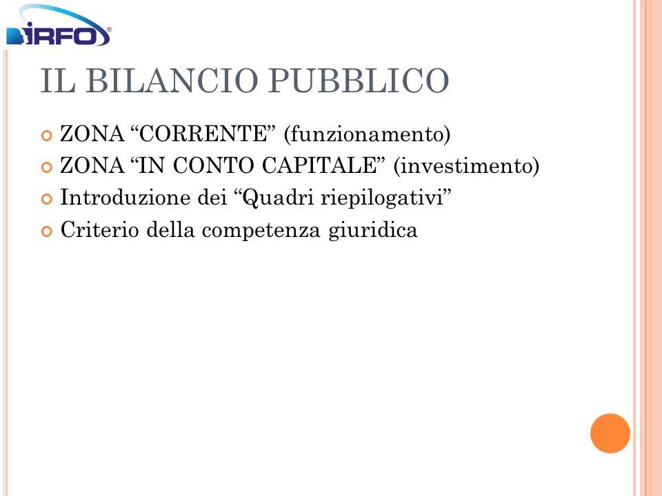 IL BILANCIO PUBBLICO ZONA CORRENTE (funzionamento) ZONA IN CONTO CAPITALE (investimento) Introduzione dei Quadri riepilogativi Criterio della competen