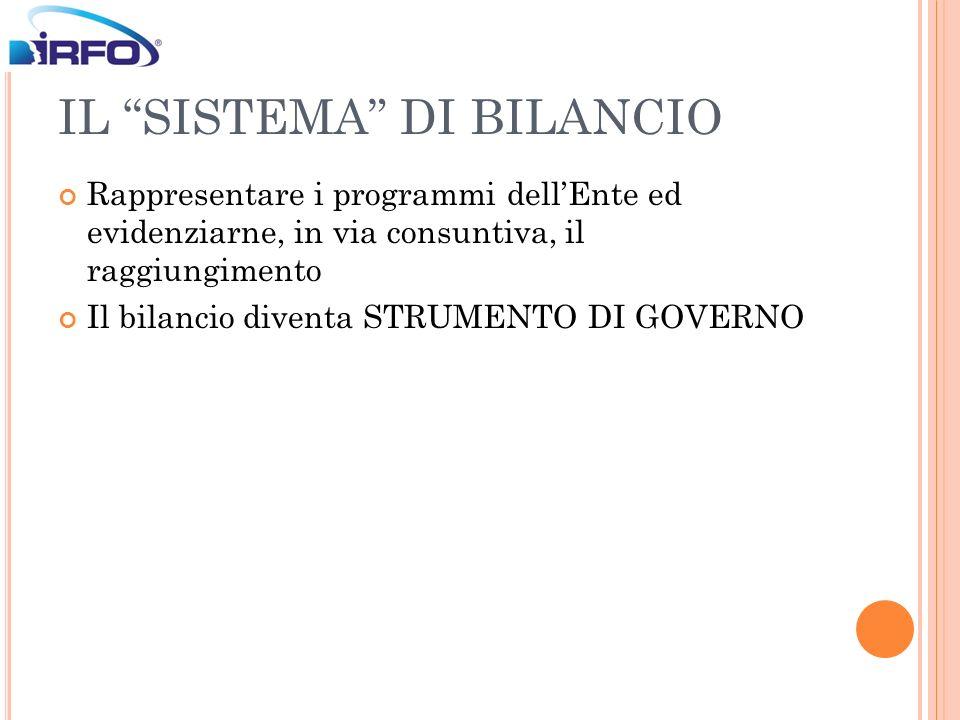 IL SISTEMA DI BILANCIO Rappresentare i programmi dellEnte ed evidenziarne, in via consuntiva, il raggiungimento Il bilancio diventa STRUMENTO DI GOVER