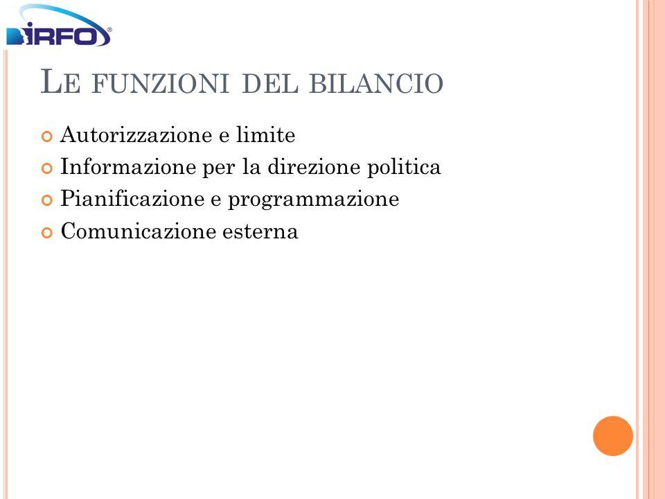 L E FUNZIONI DEL BILANCIO Autorizzazione e limite Informazione per la direzione politica Pianificazione e programmazione Comunicazione esterna