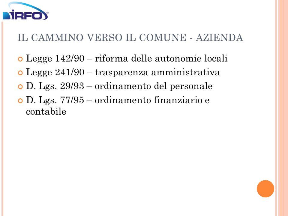 IL CAMMINO VERSO IL COMUNE - AZIENDA Legge 142/90 – riforma delle autonomie locali Legge 241/90 – trasparenza amministrativa D. Lgs. 29/93 – ordinamen