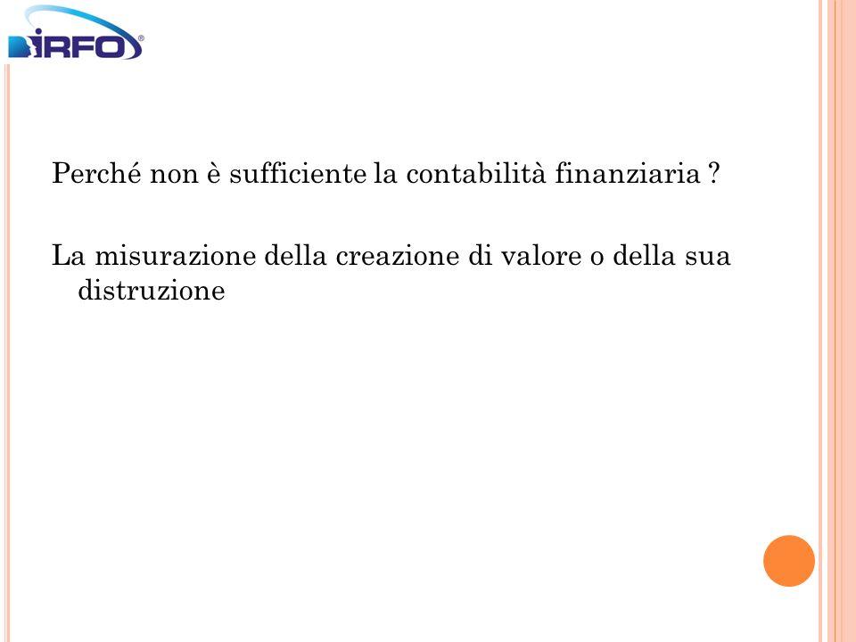 Perché non è sufficiente la contabilità finanziaria ? La misurazione della creazione di valore o della sua distruzione