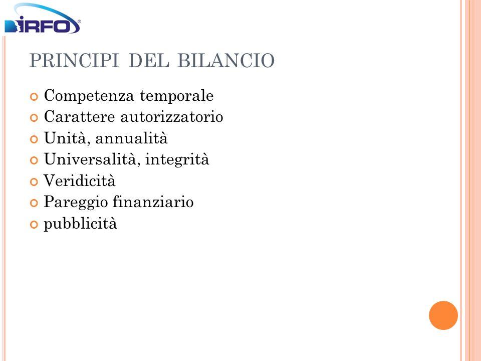 PRINCIPI DEL BILANCIO Competenza temporale Carattere autorizzatorio Unità, annualità Universalità, integrità Veridicità Pareggio finanziario pubblicit