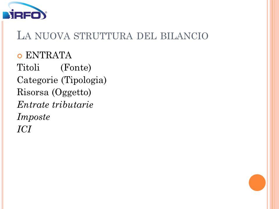 L A NUOVA STRUTTURA DEL BILANCIO ENTRATA Titoli (Fonte) Categorie (Tipologia) Risorsa (Oggetto) Entrate tributarie Imposte ICI